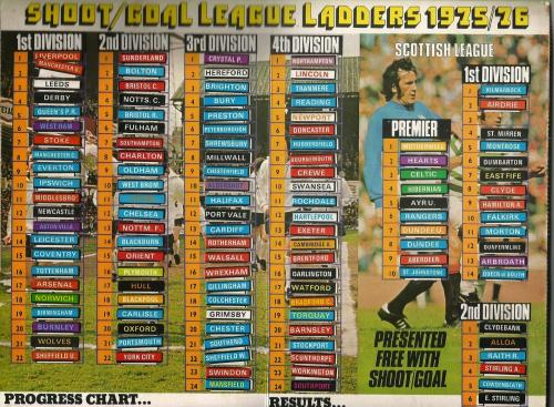 league ladders.JPG